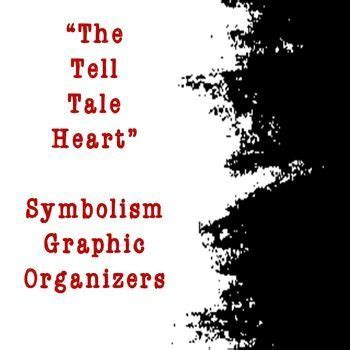 The Tell-Tale Heart - CliffsNotes Study Guides